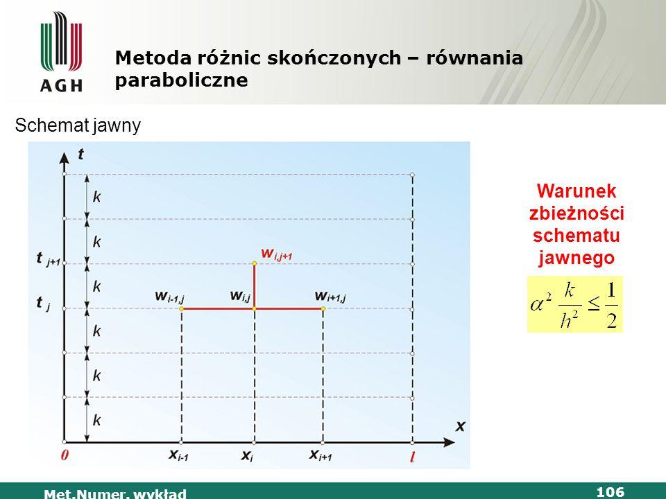 Met.Numer. wykład 106 Metoda różnic skończonych – równania paraboliczne Schemat jawny Warunek zbieżności schematu jawnego