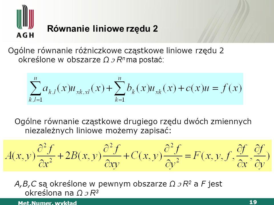 Met.Numer. wykład 19 Równanie liniowe rzędu 2 Ogólne równanie różniczkowe cząstkowe liniowe rzędu 2 określone w obszarze Ω R n ma postać: Ogólne równa