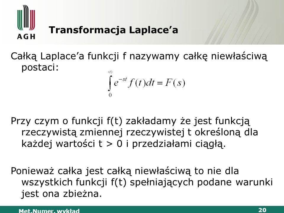 Met.Numer. wykład 20 Transformacja Laplacea Przy czym o funkcji f(t) zakładamy że jest funkcją rzeczywistą zmiennej rzeczywistej t określoną dla każde