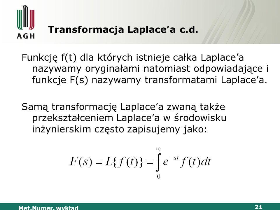 Met.Numer. wykład 21 Transformacja Laplacea c.d. Funkcję f(t) dla których istnieje całka Laplacea nazywamy oryginałami natomiast odpowiadające i funkc