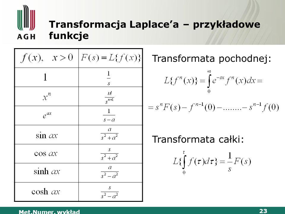 Met.Numer. wykład 23 Transformacja Laplacea – przykładowe funkcje Transformata pochodnej: Transformata całki: