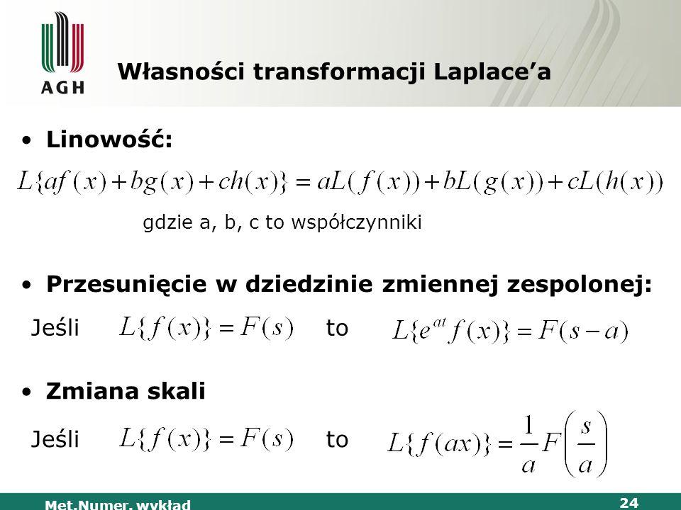 Met.Numer. wykład 24 Linowość: Własności transformacji Laplacea Przesunięcie w dziedzinie zmiennej zespolonej: gdzie a, b, c to współczynniki Zmiana s