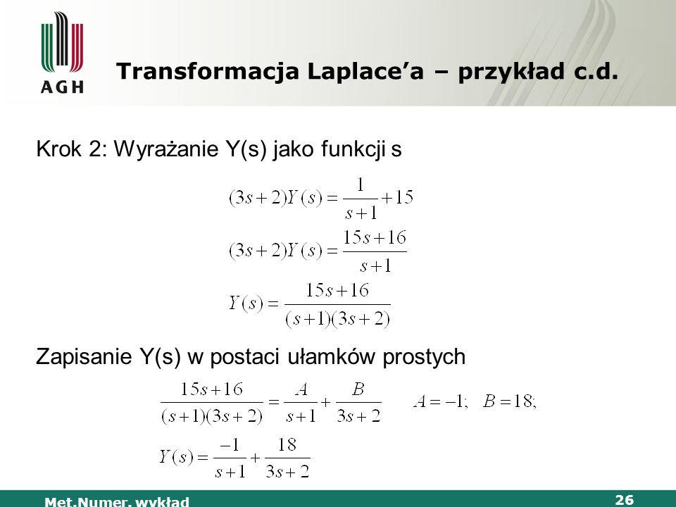 Met.Numer. wykład 26 Transformacja Laplacea – przykład c.d. Krok 2: Wyrażanie Y(s) jako funkcji s Zapisanie Y(s) w postaci ułamków prostych