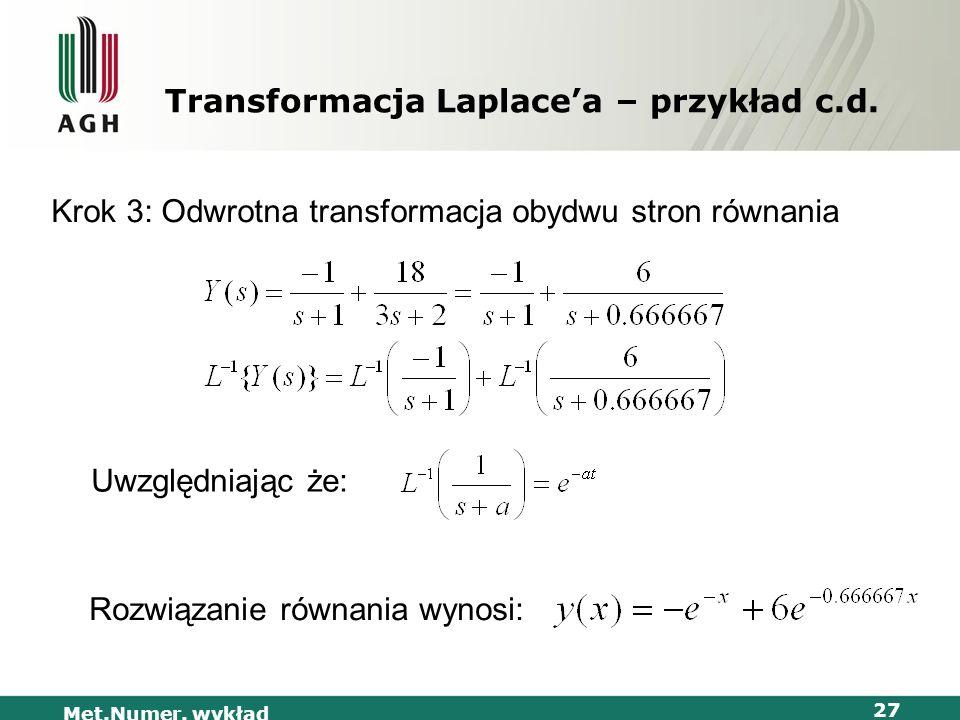 Met.Numer. wykład 27 Transformacja Laplacea – przykład c.d. Krok 3: Odwrotna transformacja obydwu stron równania Uwzględniając że: Rozwiązanie równani