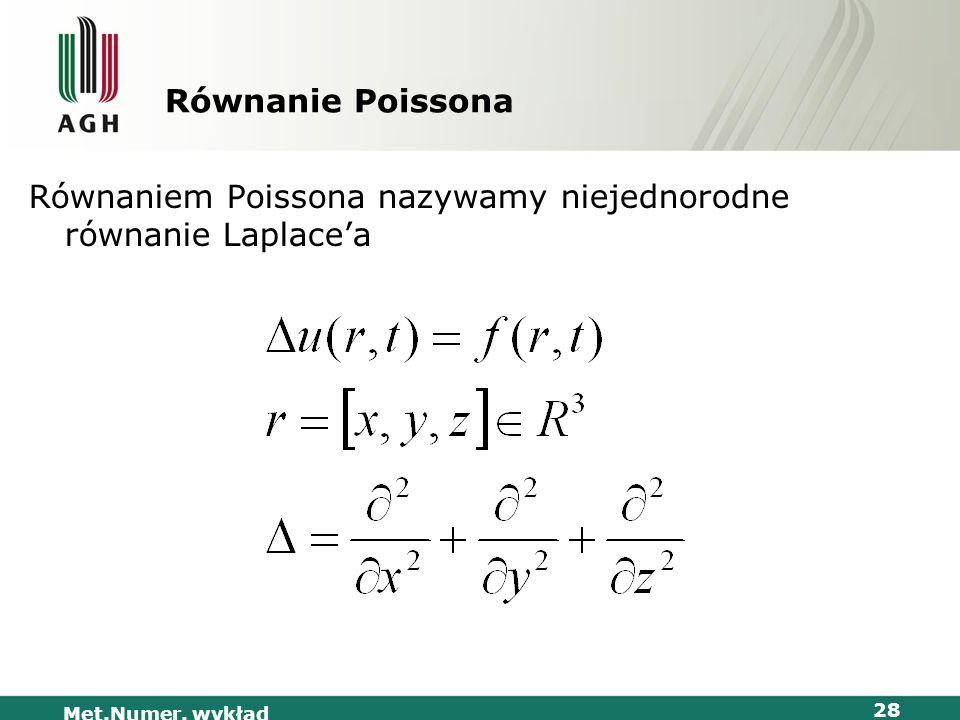 Met.Numer. wykład 28 Równanie Poissona Równaniem Poissona nazywamy niejednorodne równanie Laplacea