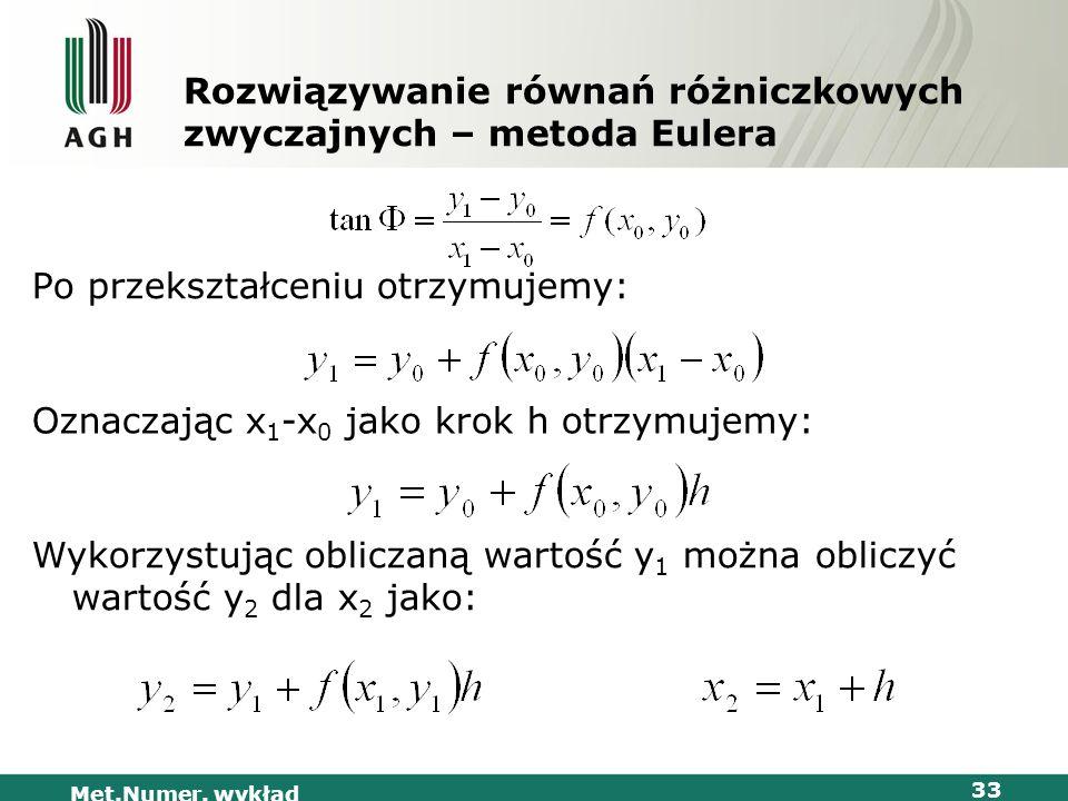 Met.Numer. wykład 33 Rozwiązywanie równań różniczkowych zwyczajnych – metoda Eulera Po przekształceniu otrzymujemy: Oznaczając x 1 -x 0 jako krok h ot