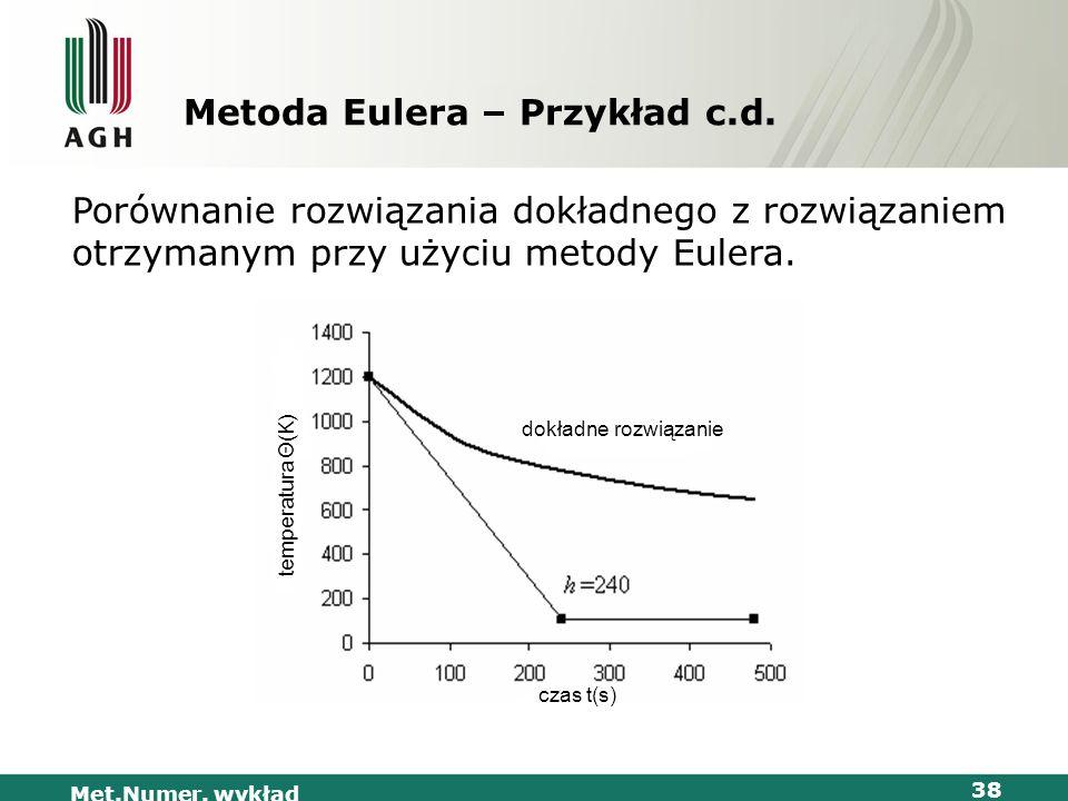 Met.Numer. wykład 38 Metoda Eulera – Przykład c.d. czas t(s) dokładne rozwiązanie temperatura Θ(K) Porównanie rozwiązania dokładnego z rozwiązaniem ot