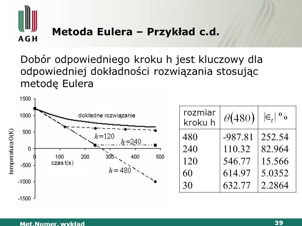 Met.Numer. wykład 39 Metoda Eulera – Przykład c.d. Dobór odpowiedniego kroku h jest kluczowy dla odpowiedniej dokładności rozwiązania stosując metodę