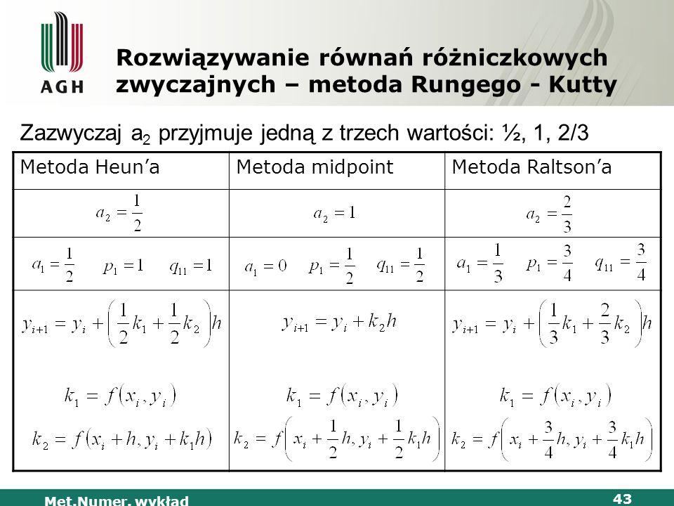 Met.Numer. wykład 43 Rozwiązywanie równań różniczkowych zwyczajnych – metoda Rungego - Kutty Zazwyczaj a 2 przyjmuje jedną z trzech wartości: ½, 1, 2/