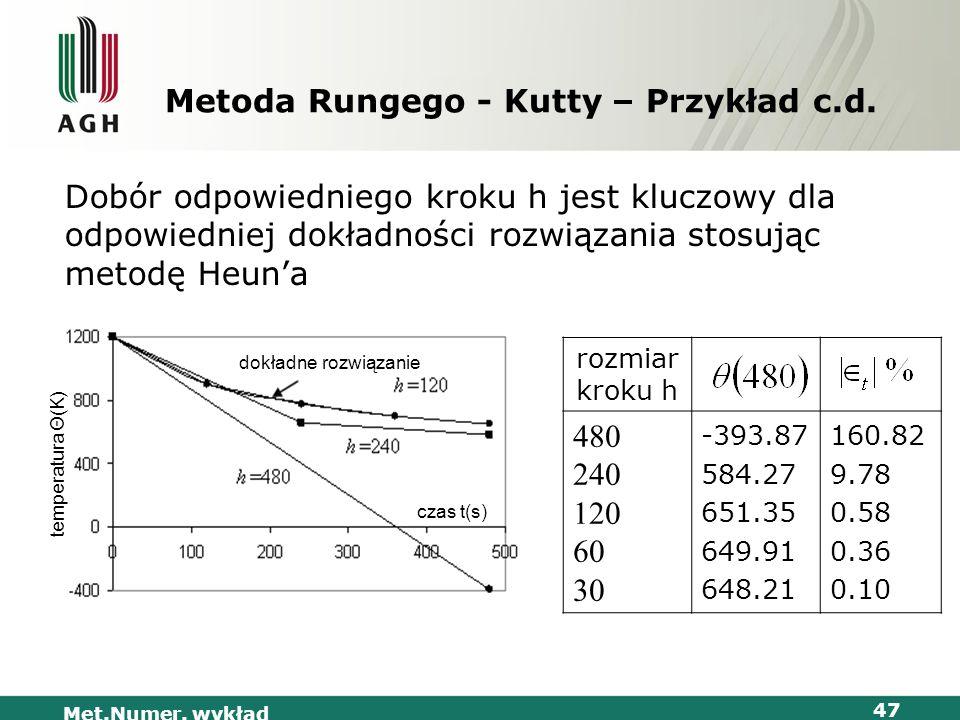 Met.Numer. wykład 47 Metoda Rungego - Kutty – Przykład c.d. rozmiar kroku h 480 240 120 60 30 -393.87 584.27 651.35 649.91 648.21 160.82 9.78 0.58 0.3