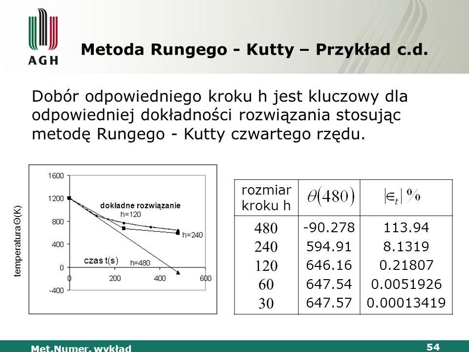 Met.Numer. wykład 54 Metoda Rungego - Kutty – Przykład c.d. rozmiar kroku h 480 240 120 60 30 -90.278 594.91 646.16 647.54 647.57 113.94 8.1319 0.2180