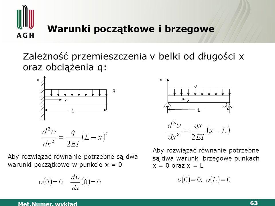 Met.Numer. wykład 63 Warunki początkowe i brzegowe q υ L x q υ L x Zależność przemieszczenia v belki od długości x oraz obciążenia q: Aby rozwiązać ró