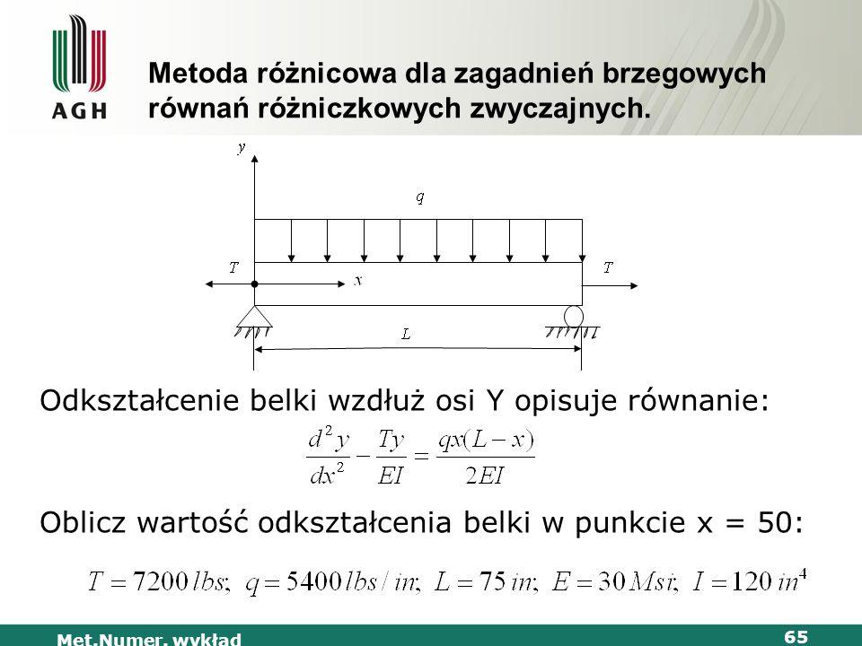 Met.Numer. wykład 65 Metoda różnicowa dla zagadnień brzegowych równań różniczkowych zwyczajnych. Odkształcenie belki wzdłuż osi Y opisuje równanie: Ob