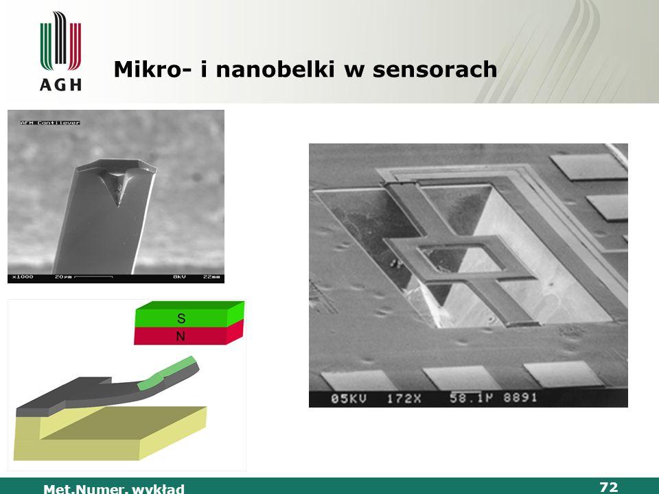 Mikro- i nanobelki w sensorach Met.Numer. wykład 72