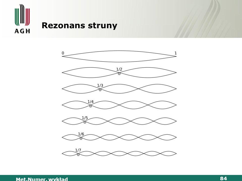 Rezonans struny Met.Numer. wykład 84