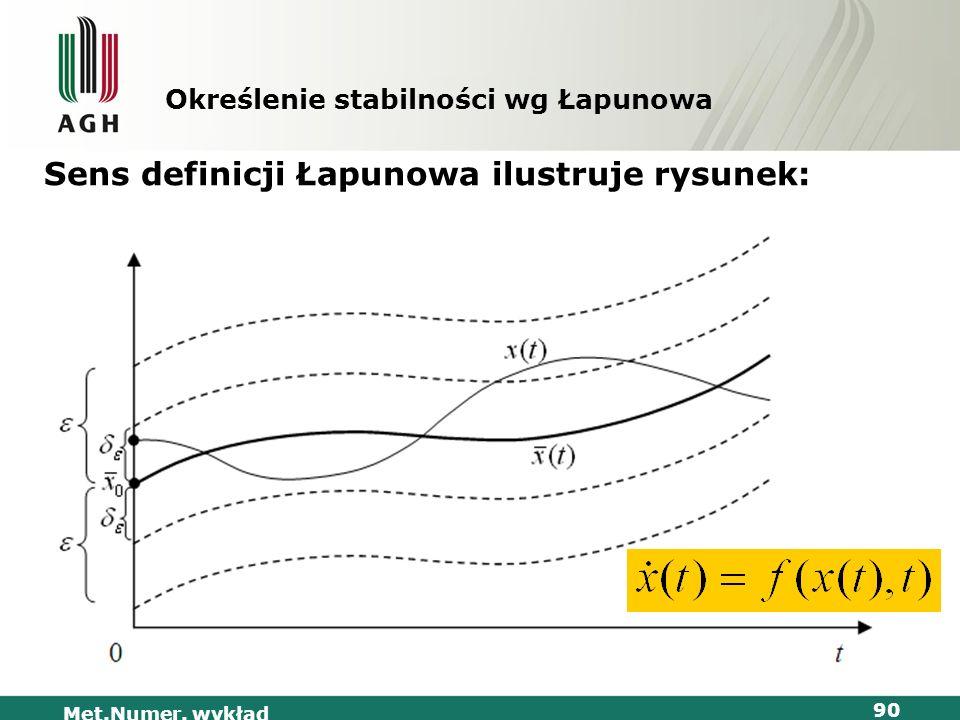 Met.Numer. wykład 90 Określenie stabilności wg Łapunowa Sens definicji Łapunowa ilustruje rysunek: