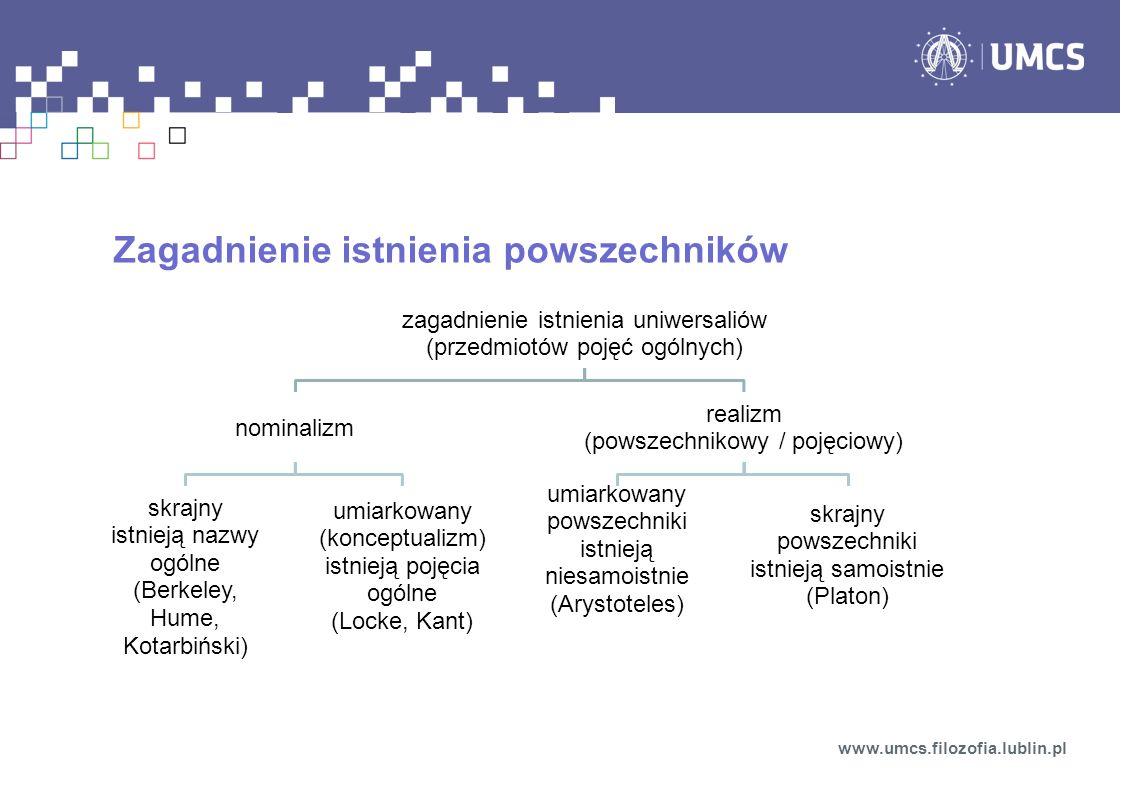 Zagadnienie istnienia powszechników www.umcs.filozofia.lublin.pl zagadnienie istnienia uniwersaliów (przedmiotów pojęć ogólnych) nominalizm skrajny is