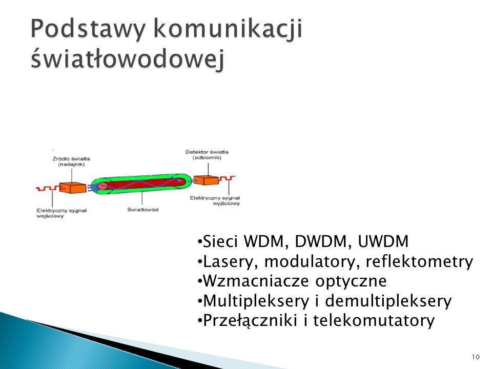 Sieci WDM, DWDM, UWDM Lasery, modulatory, reflektometry Wzmacniacze optyczne Multipleksery i demultipleksery Przełączniki i telekomutatory 10