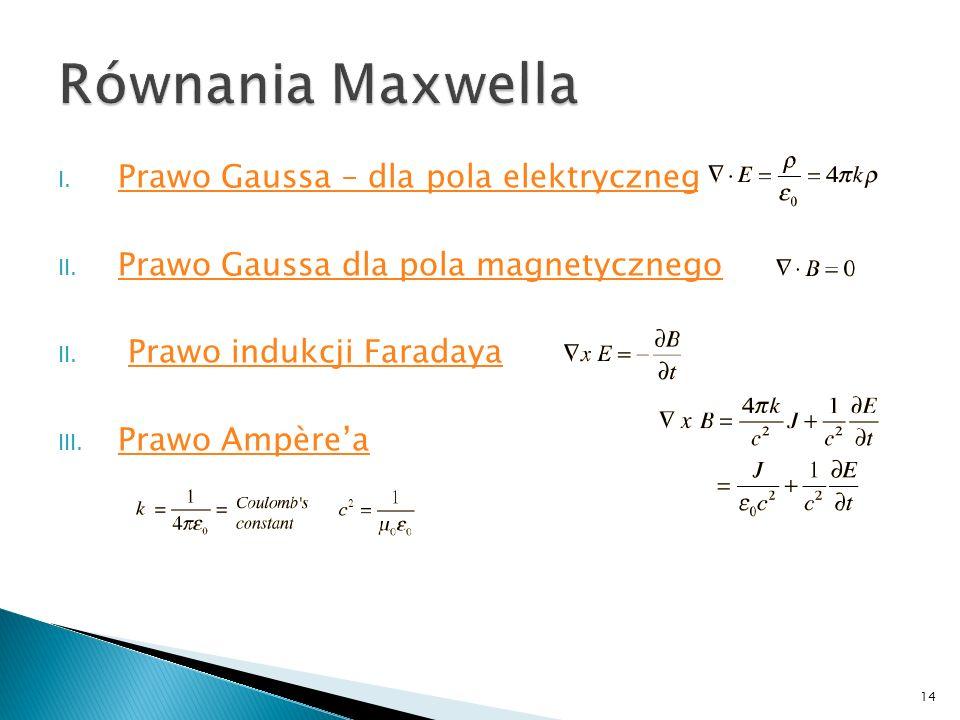 I. Prawo Gaussa – dla pola elektrycznego Prawo Gaussa – dla pola elektrycznego II. Prawo Gaussa dla pola magnetycznego Prawo Gaussa dla pola magnetycz