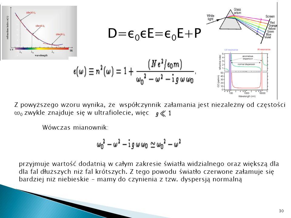 D=ε 0 εE=ε 0 E+P Z powyższego wzoru wynika, że współczynnik załamania jest niezależny od częstości ω 0 zwykle znajduje się w ultrafiolecie, więc Wówcz