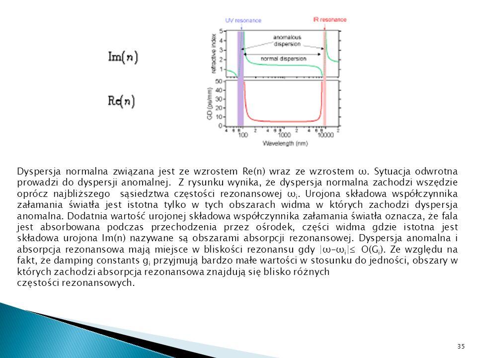 Dyspersja normalna związana jest ze wzrostem Re(n) wraz ze wzrostem ω. Sytuacja odwrotna prowadzi do dyspersji anomalnej. Z rysunku wynika, że dyspers