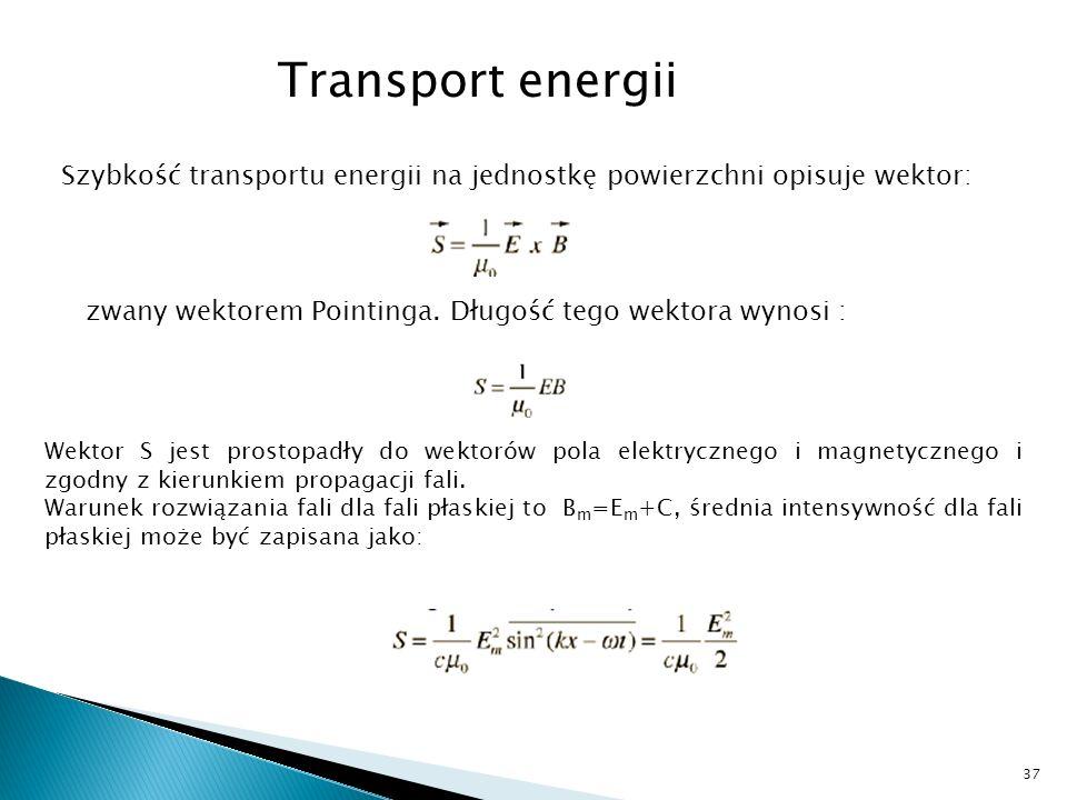 Transport energii Szybkość transportu energii na jednostkę powierzchni opisuje wektor: zwany wektorem Pointinga. Długość tego wektora wynosi : Wektor