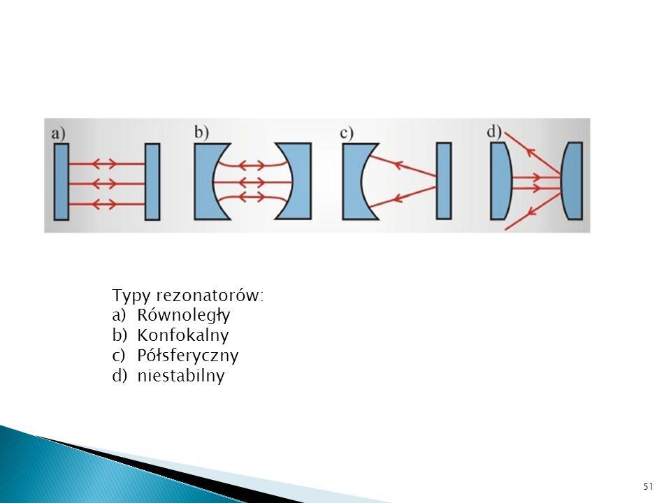 Typy rezonatorów: a)Równoległy b)Konfokalny c)Półsferyczny d)niestabilny 51