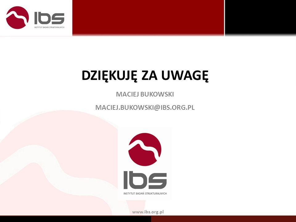 DZIĘKUJĘ ZA UWAGĘ MACIEJ BUKOWSKI MACIEJ.BUKOWSKI@IBS.ORG.PL www.ibs.org.pl