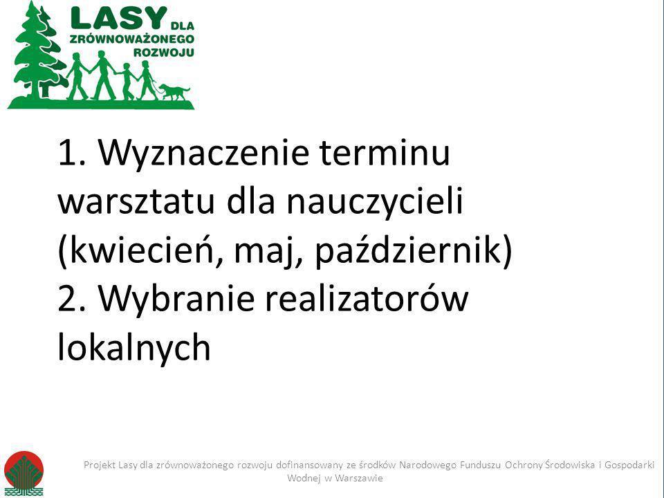Kliknij, aby edytować styl Projekt Lasy dla zrównoważonego rozwoju dofinansowany ze środków Narodowego Funduszu Ochrony Środowiska i Gospodarki Wodnej w Warszawie Imię i nazwisko Projekt Lasy dla zrównoważonego rozwoju dofinansowany ze środków Narodowego Funduszu Ochrony Środowiska i Gospodarki Wodnej w Warszawie Realizator lokalny