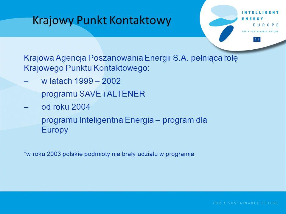 Krajowy Punkt Kontaktowy Krajowa Agencja Poszanowania Energii S.A.