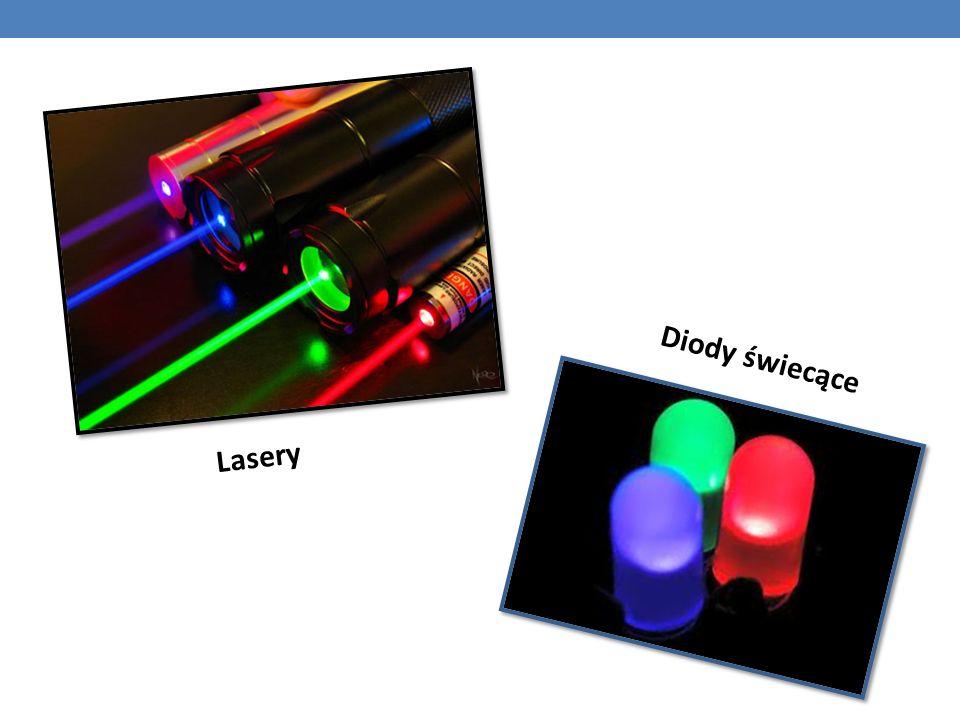 Lasery Diody świecące