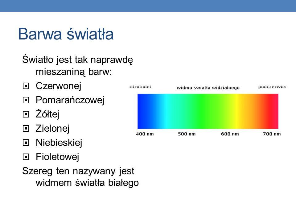 Barwa światła Światło jest tak naprawdę mieszaniną barw: Czerwonej Pomarańczowej Żółtej Zielonej Niebieskiej Fioletowej Szereg ten nazywany jest widme