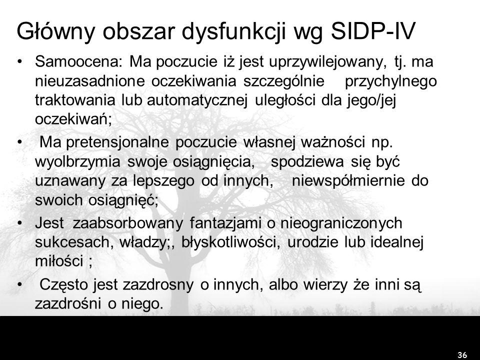 Główny obszar dysfunkcji wg SIDP-IV Samoocena: Ma poczucie iż jest uprzywilejowany, tj. ma nieuzasadnione oczekiwania szczególnie przychylnego traktow