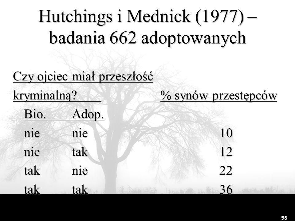 58 Hutchings i Mednick (1977) – badania 662 adoptowanych Czy ojciec miał przeszłość kryminalną? % synów przestępców Bio.Adop. nienie10 nietak12 tak ni