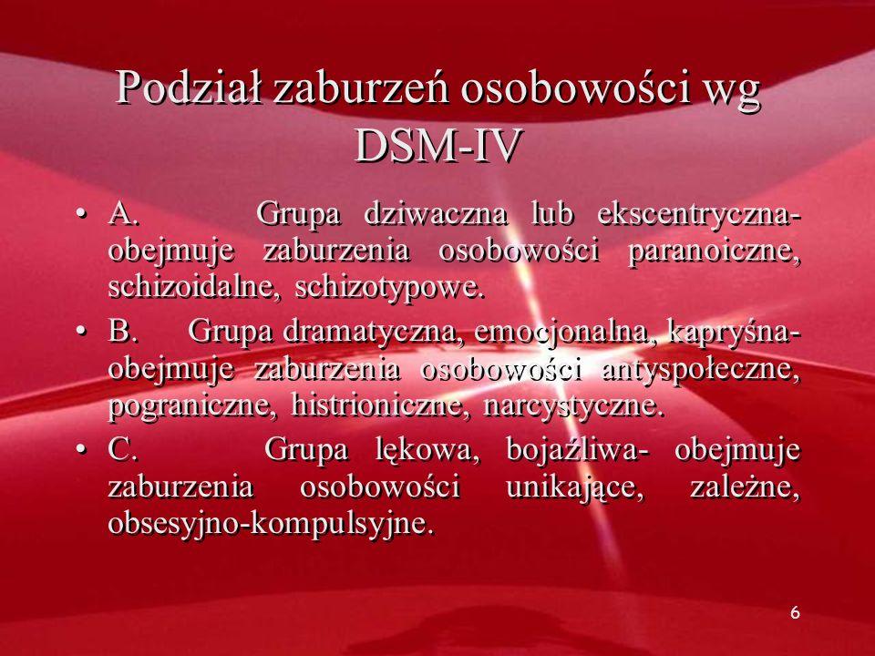 Podział zaburzeń osobowości wg DSM-IV A. Grupa dziwaczna lub ekscentryczna- obejmuje zaburzenia osobowości paranoiczne, schizoidalne, schizotypowe. B.