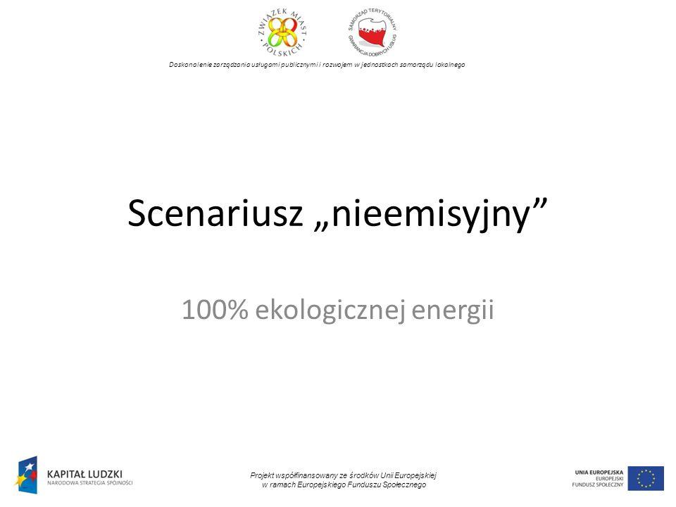 Doskonalenie zarządzania usługami publicznymi i rozwojem w jednostkach samorządu lokalnego Projekt współfinansowany ze środków Unii Europejskiej w ramach Europejskiego Funduszu Społecznego Scenariusz nieemisyjny 100% ekologicznej energii