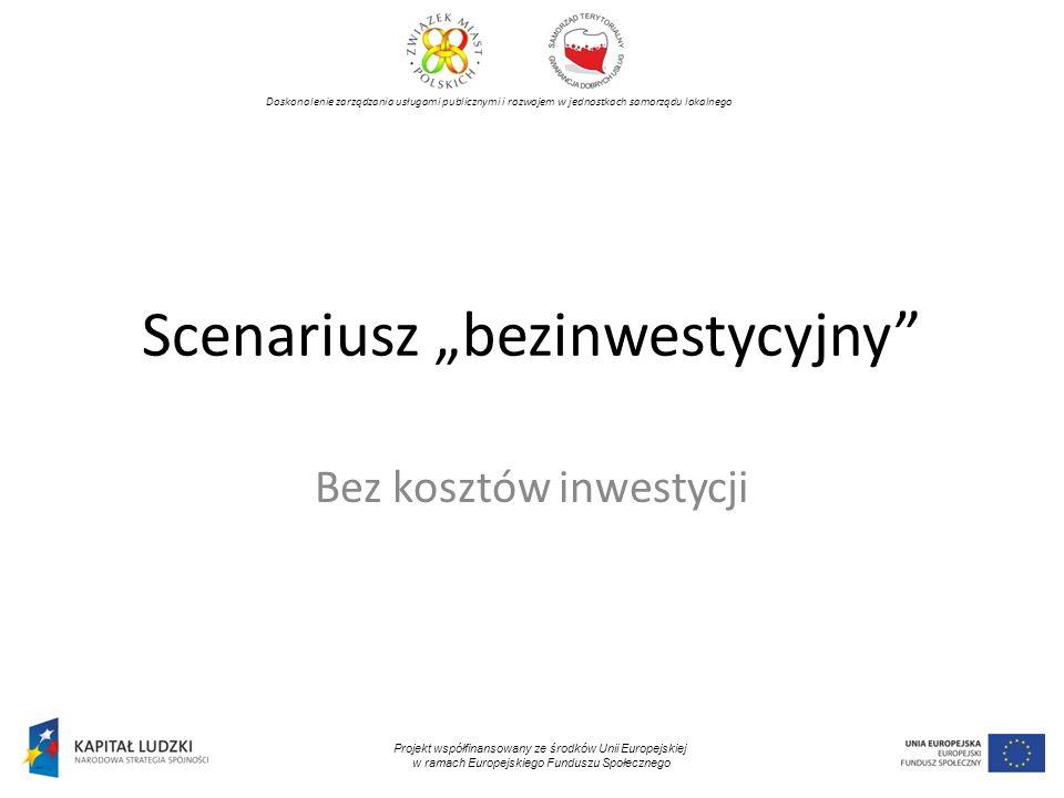Doskonalenie zarządzania usługami publicznymi i rozwojem w jednostkach samorządu lokalnego Projekt współfinansowany ze środków Unii Europejskiej w ramach Europejskiego Funduszu Społecznego Scenariusz bezinwestycyjny Bez kosztów inwestycji