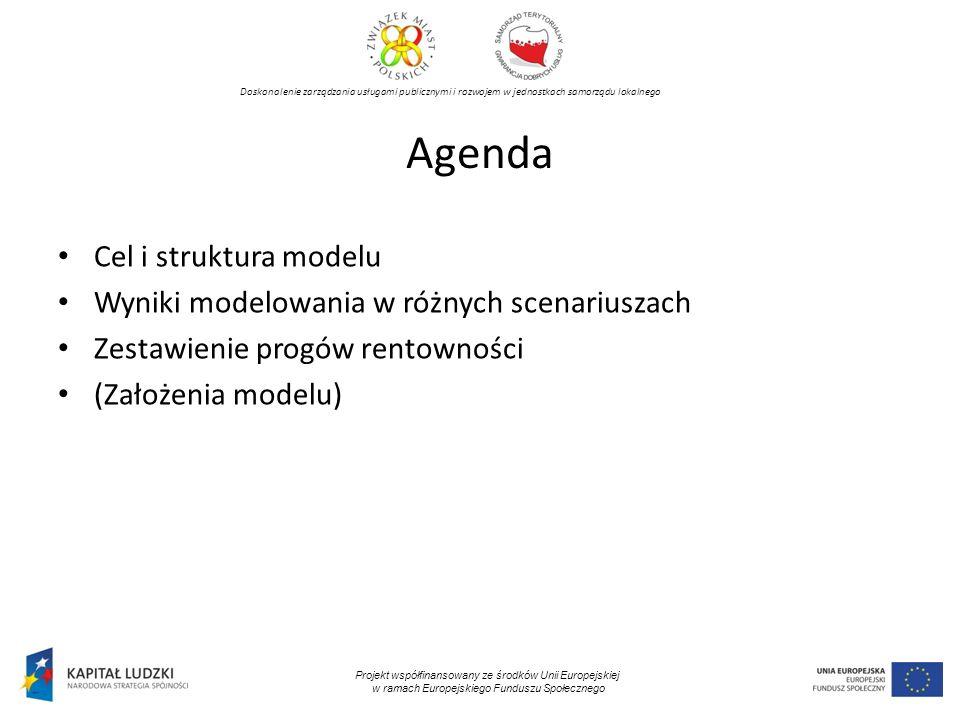 Doskonalenie zarządzania usługami publicznymi i rozwojem w jednostkach samorządu lokalnego Projekt współfinansowany ze środków Unii Europejskiej w ramach Europejskiego Funduszu Społecznego Agenda Cel i struktura modelu Wyniki modelowania w różnych scenariuszach Zestawienie progów rentowności (Założenia modelu)