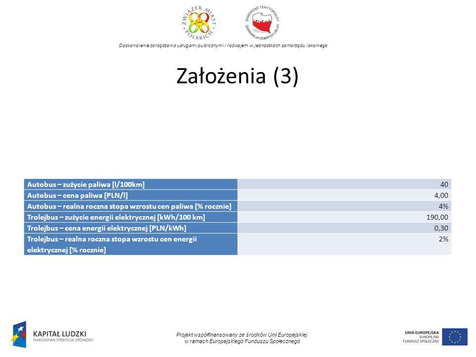 Doskonalenie zarządzania usługami publicznymi i rozwojem w jednostkach samorządu lokalnego Projekt współfinansowany ze środków Unii Europejskiej w ramach Europejskiego Funduszu Społecznego Założenia (3) Autobus – zużycie paliwa [l/100km]40 Autobus – cena paliwa [PLN/l]4,00 Autobus – realna roczna stopa wzrostu cen paliwa [% rocznie]4% Trolejbus – zużycie energii elektrycznej [kWh/100 km]190,00 Trolejbus – cena energii elektrycznej [PLN/kWh]0,30 Trolejbus – realna roczna stopa wzrostu cen energii elektrycznej [% rocznie] 2%