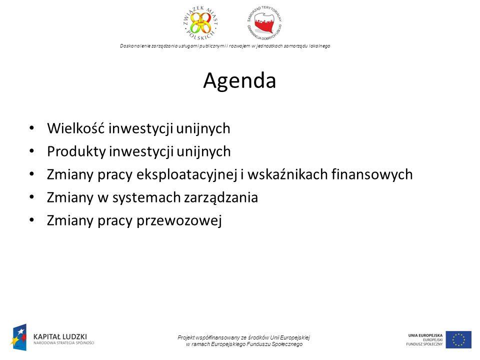 Doskonalenie zarządzania usługami publicznymi i rozwojem w jednostkach samorządu lokalnego Projekt współfinansowany ze środków Unii Europejskiej w ramach Europejskiego Funduszu Społecznego Agenda Wielkość inwestycji unijnych Produkty inwestycji unijnych Zmiany pracy eksploatacyjnej i wskaźnikach finansowych Zmiany w systemach zarządzania Zmiany pracy przewozowej