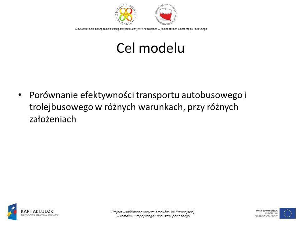 Doskonalenie zarządzania usługami publicznymi i rozwojem w jednostkach samorządu lokalnego Projekt współfinansowany ze środków Unii Europejskiej w ramach Europejskiego Funduszu Społecznego Struktura modelu Dane wejściowe: – koszty jednostkowe, w tym: nakłady inwestycyjne nakłady eksploatacyjne, w tym paliwa (i stopa wzrostu cen paliw) koszty zewnętrzne (CO 2, hałas…) – stopa dyskontowa – parametry techniczne (w tym prędkość eksploatacyjna) Dane wyjściowe: – Krytyczne natężenie ruchu – w kategoriach ekonomicznych i finansowych