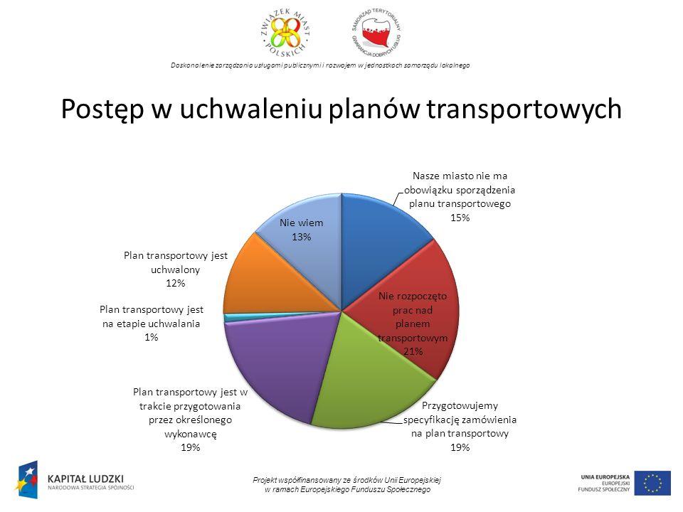 Doskonalenie zarządzania usługami publicznymi i rozwojem w jednostkach samorządu lokalnego Projekt współfinansowany ze środków Unii Europejskiej w ramach Europejskiego Funduszu Społecznego Postęp w uchwaleniu planów transportowych