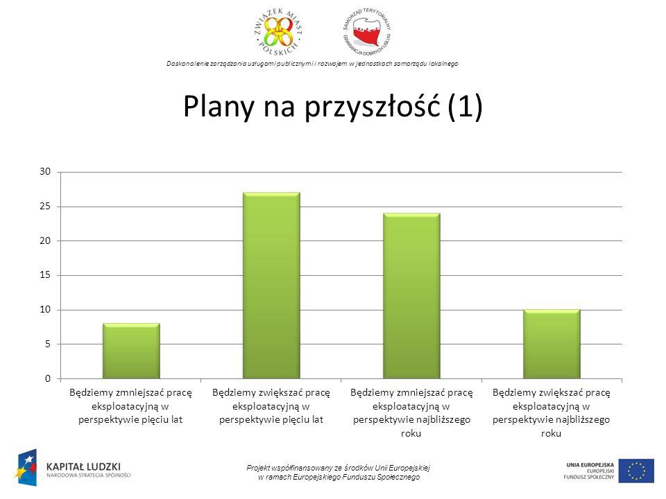 Doskonalenie zarządzania usługami publicznymi i rozwojem w jednostkach samorządu lokalnego Projekt współfinansowany ze środków Unii Europejskiej w ramach Europejskiego Funduszu Społecznego Plany na przyszłość (1)