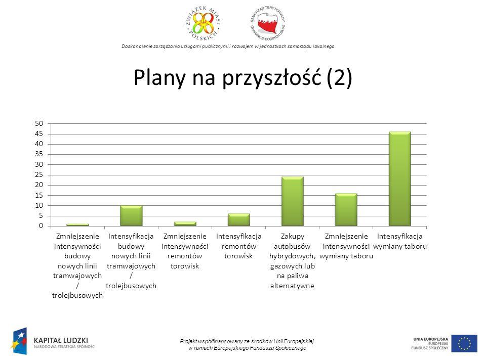 Doskonalenie zarządzania usługami publicznymi i rozwojem w jednostkach samorządu lokalnego Projekt współfinansowany ze środków Unii Europejskiej w ramach Europejskiego Funduszu Społecznego Plany na przyszłość (2)