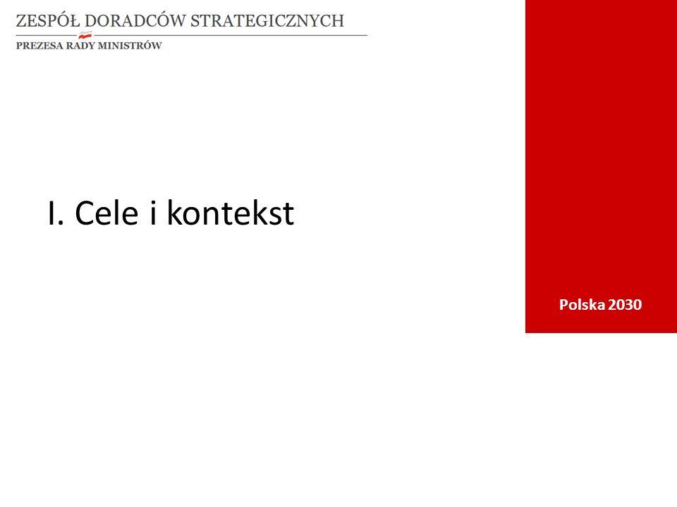 Polska 2030 I. Cele i kontekst