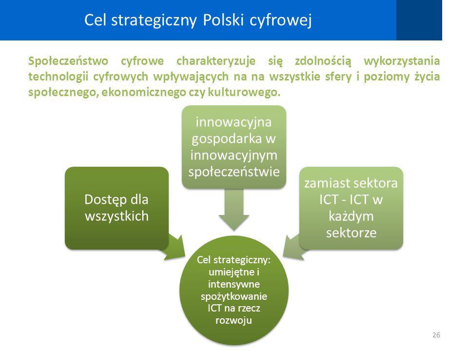 Cel strategiczny Polski cyfrowej Społeczeństwo cyfrowe charakteryzuje się zdolnością wykorzystania technologii cyfrowych wpływających na na wszystkie