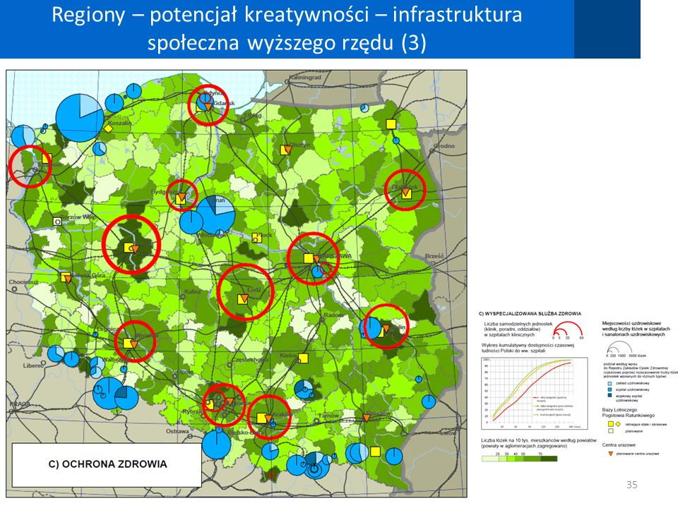 Regiony – potencjał kreatywności – infrastruktura społeczna wyższego rzędu (3) 35
