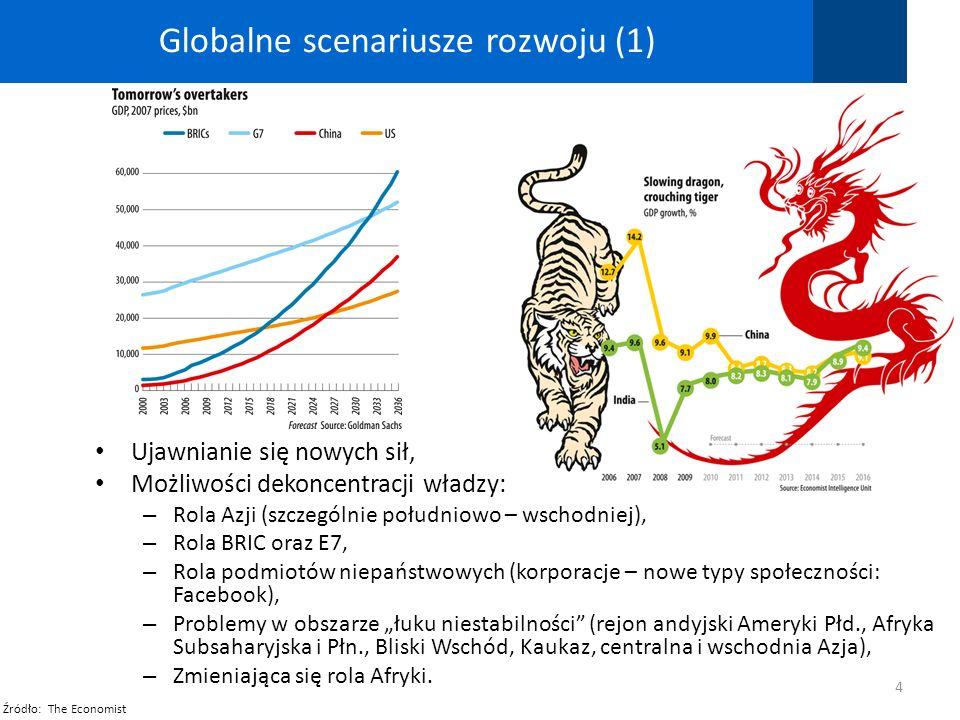 Globalne scenariusze rozwoju (1) Ujawnianie się nowych sił, Możliwości dekoncentracji władzy: – Rola Azji (szczególnie południowo – wschodniej), – Rol