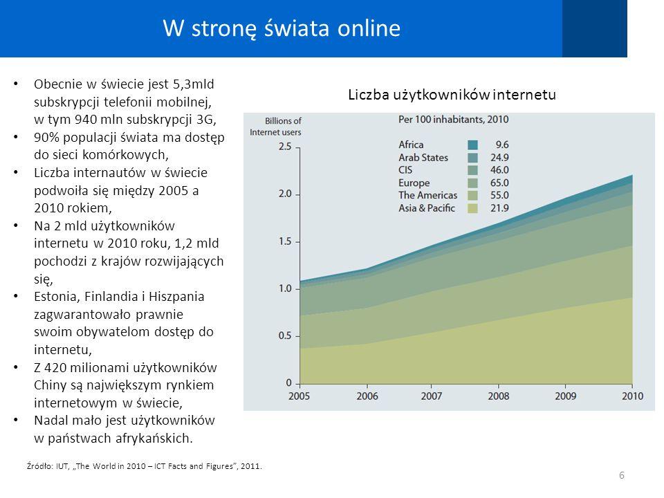 W stronę świata online Źródło: IUT, The World in 2010 – ICT Facts and Figures, 2011. 6 Obecnie w świecie jest 5,3mld subskrypcji telefonii mobilnej, w