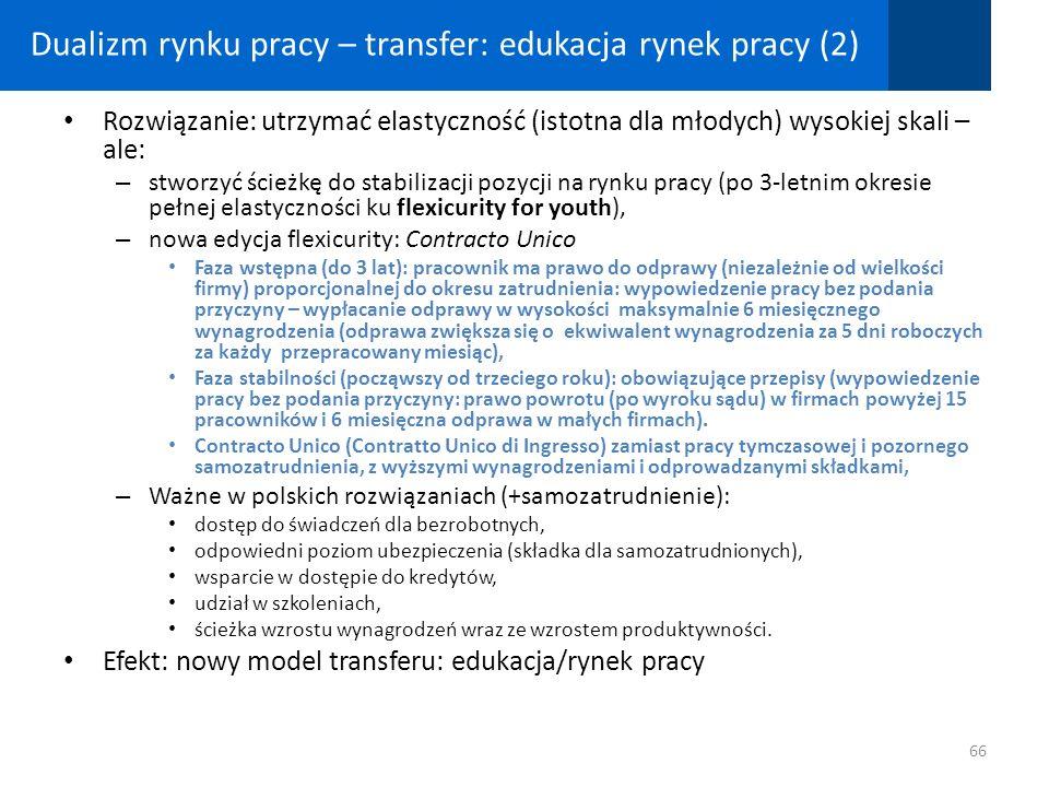 Dualizm rynku pracy – transfer: edukacja rynek pracy (2) Rozwiązanie: utrzymać elastyczność (istotna dla młodych) wysokiej skali – ale: – stworzyć ści